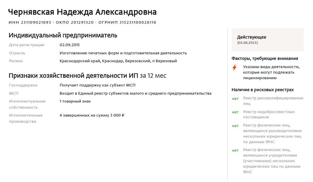 Проверка контрагента ИП Чернявская Надежда Александровна